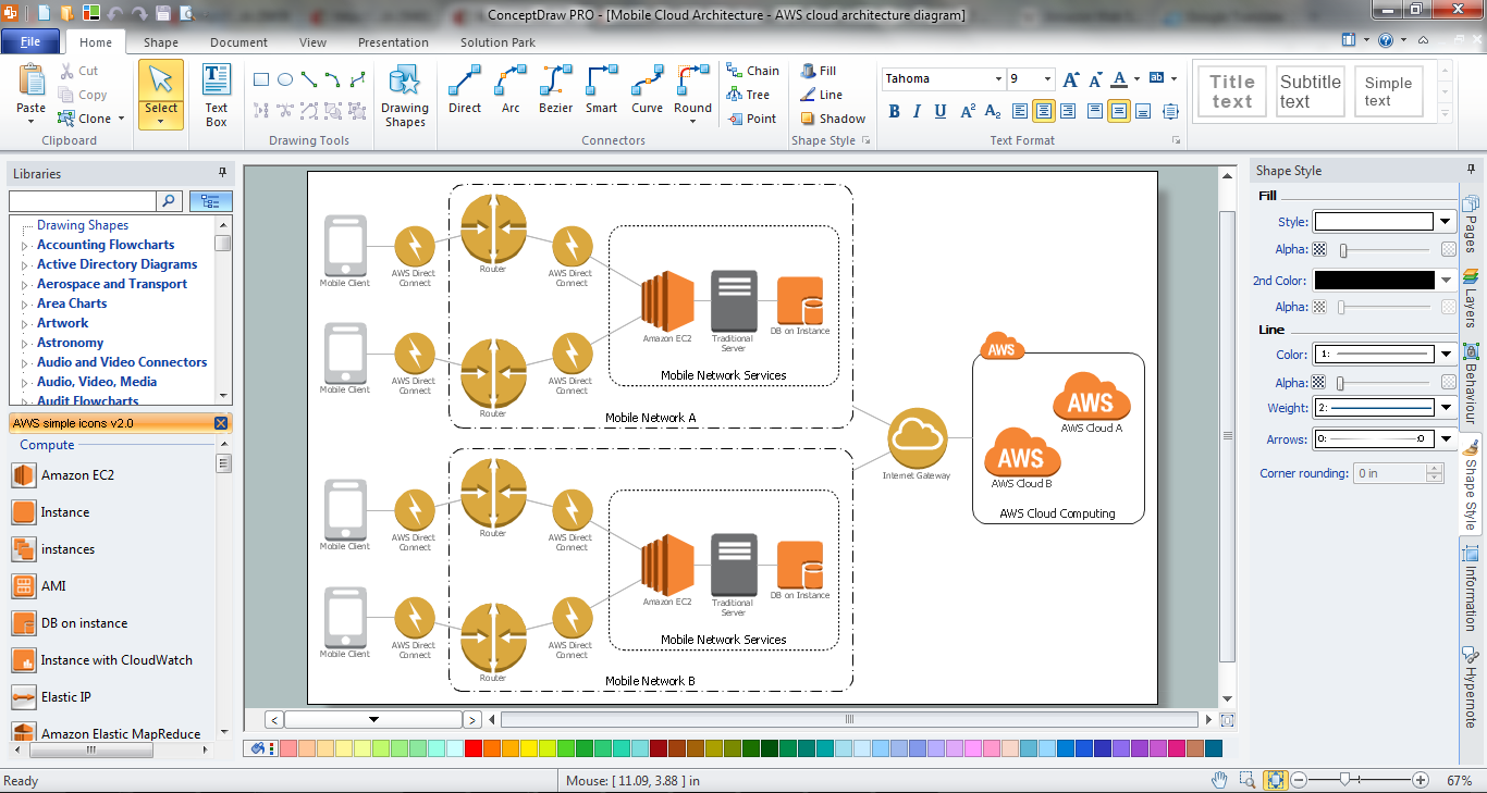 Amazon Cloud in ConceptDraw DIAGRAM v12 title=