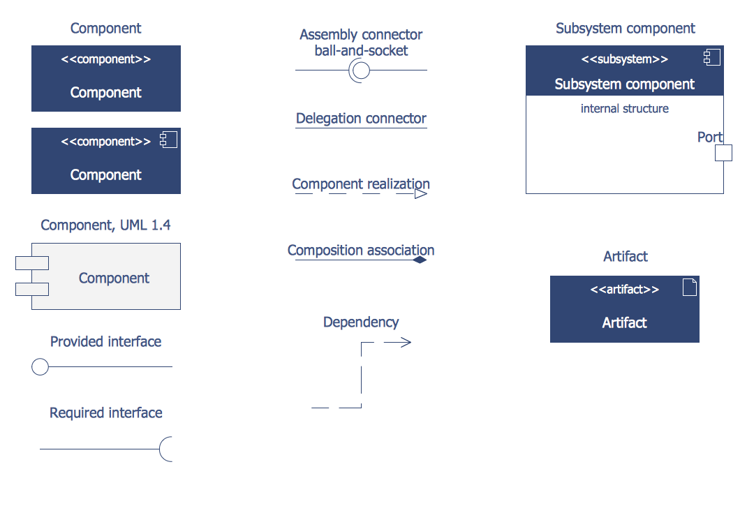 Bank UML Component Diagram Library