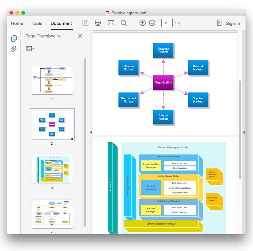 block-diagram-export-to-pdf