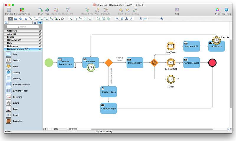 Creating a BPMN Diagram