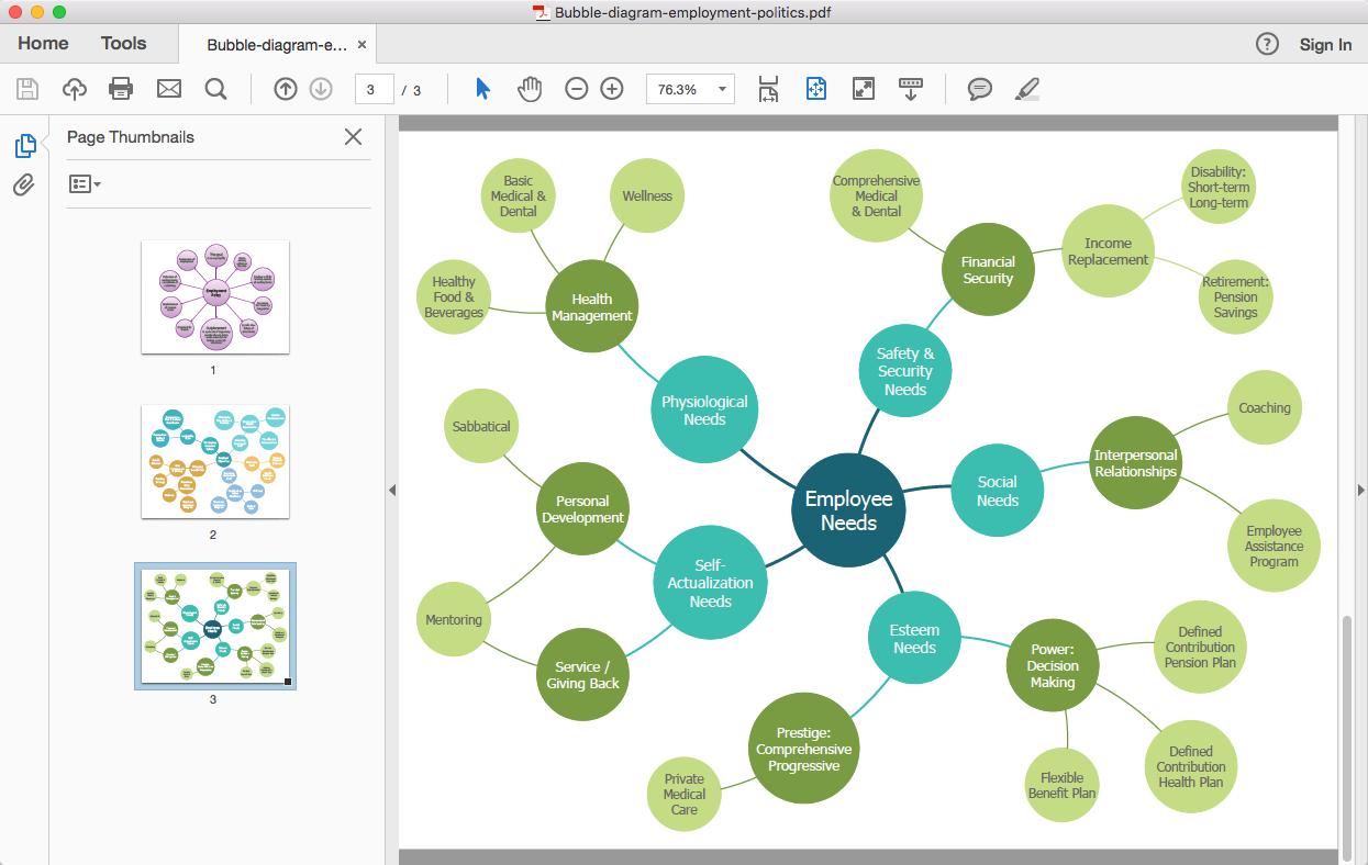 bubble-diagram-export-to-pdf