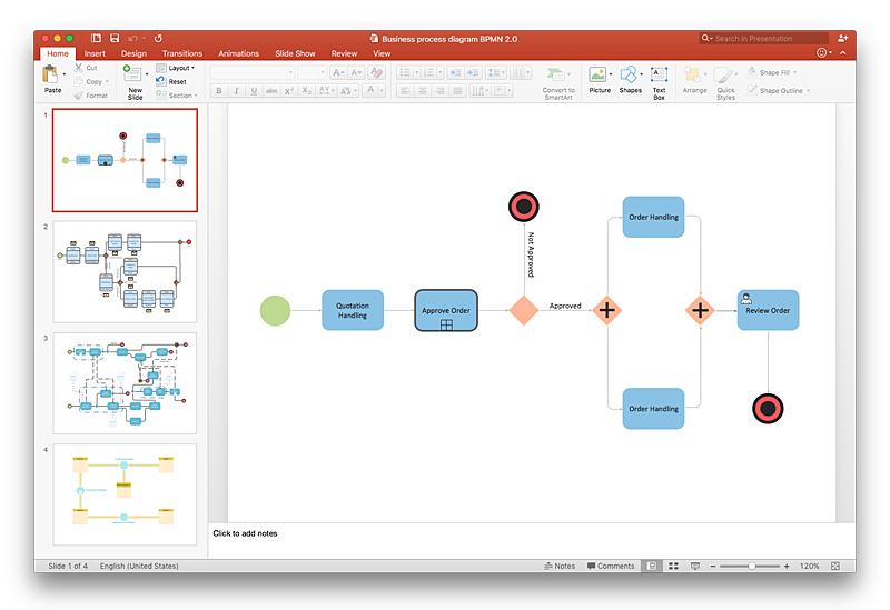 power-point-business-process-presentation