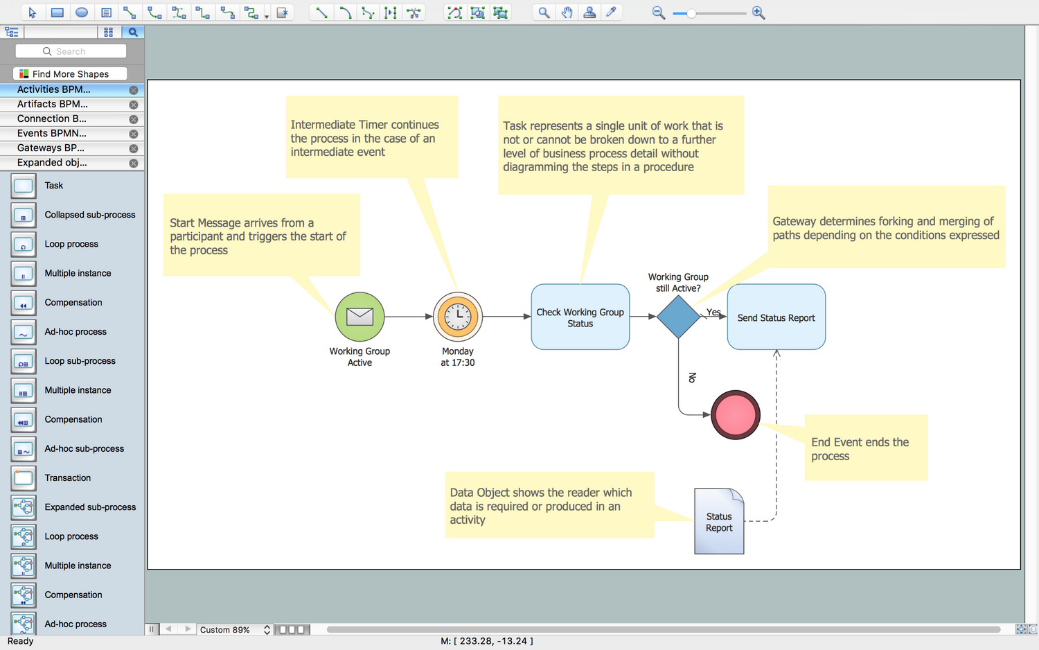 Business Process Modeling Diagram Template