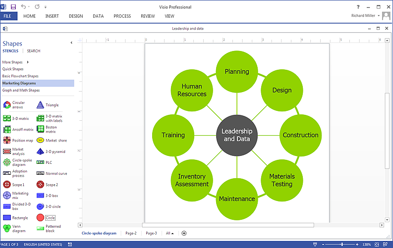Circle-Spoke Diagram in MS Visio