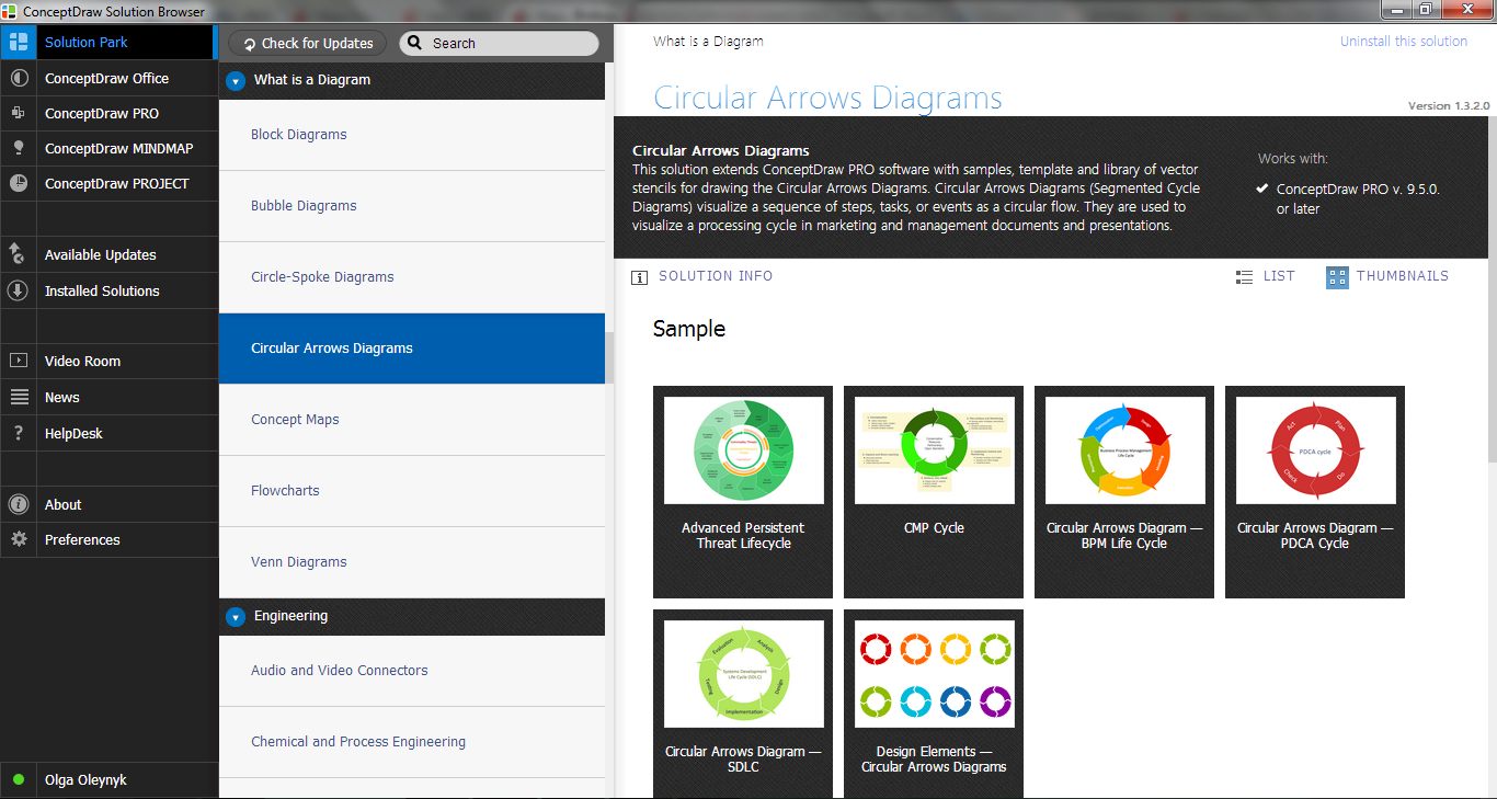 Circular Arrows Diagrams Solution in ConceptDraw STORE