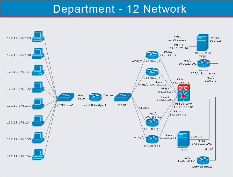 Helpdesk conceptdraw pro for Home network architecture diagram