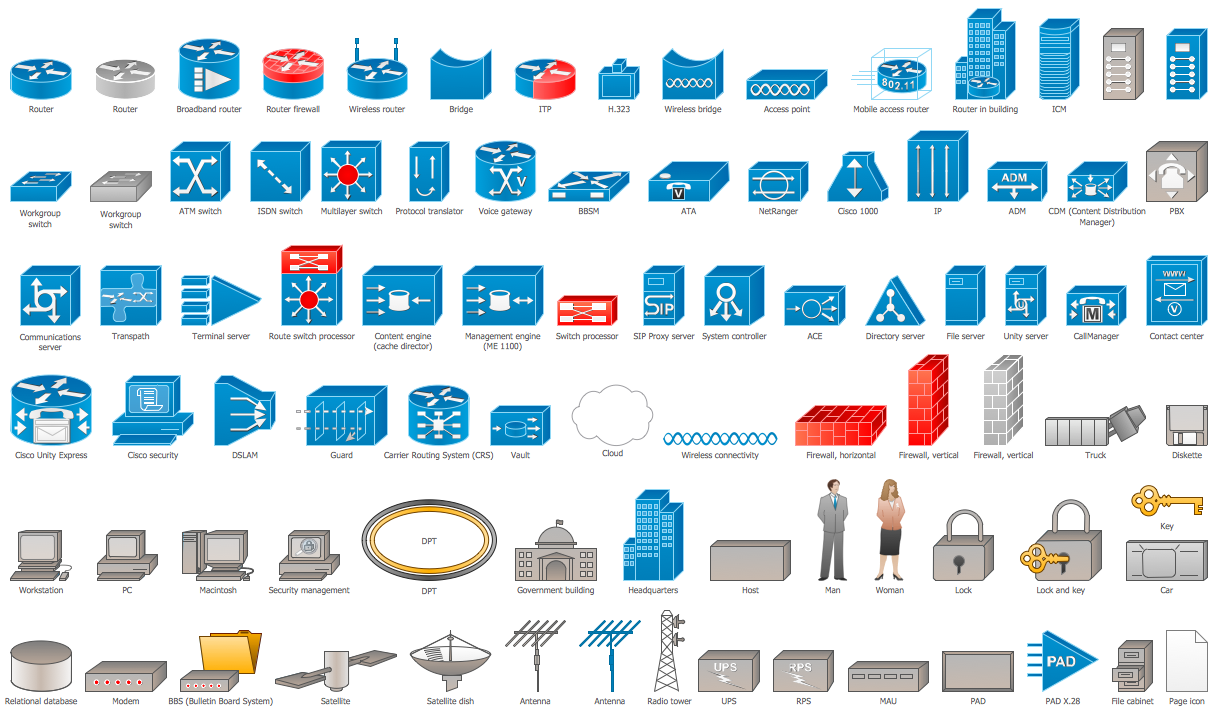 powerpoint network diagram icons dia network diagram icons