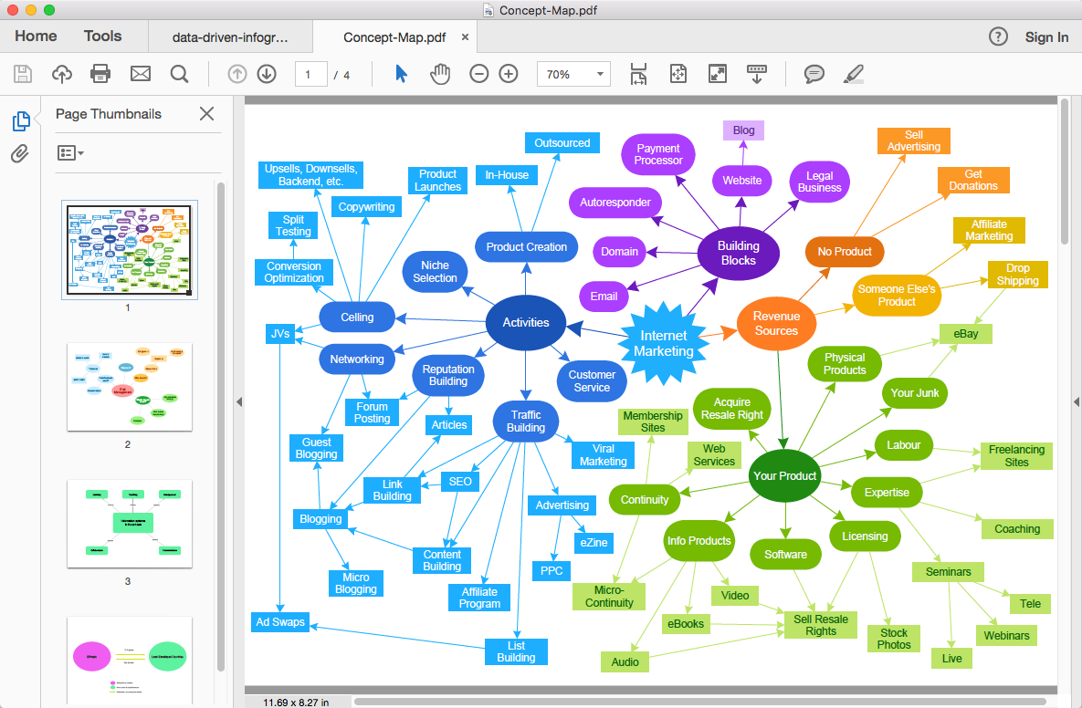 concept-map-export-to-pdf