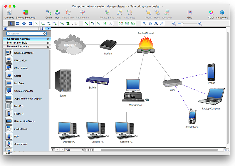 computer-network-system-design-diagram
