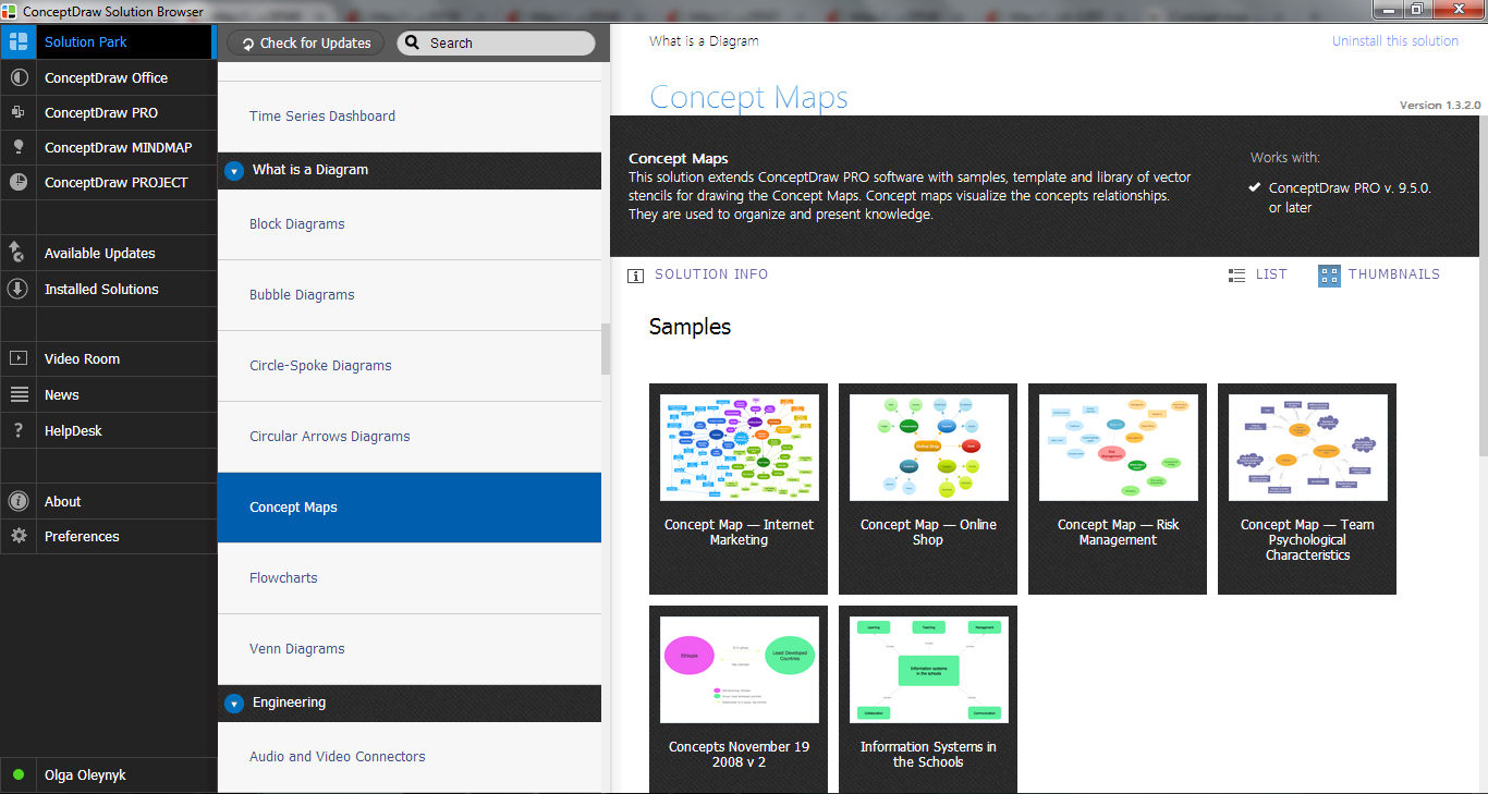 Concept Maps Solution in ConceptDraw STORE