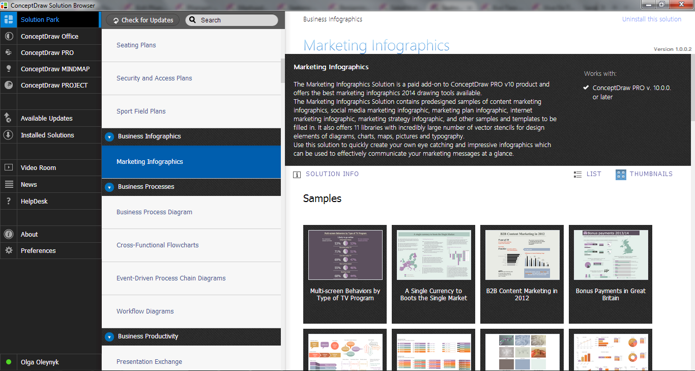Marketing Infographics Solution in ConceptDraw STORE