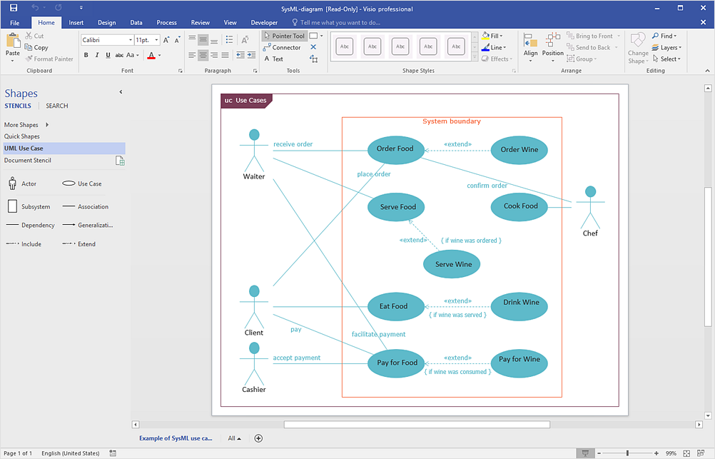 Export ConceptDraw PRO CDDZ file to MS Visio XML (vdx)