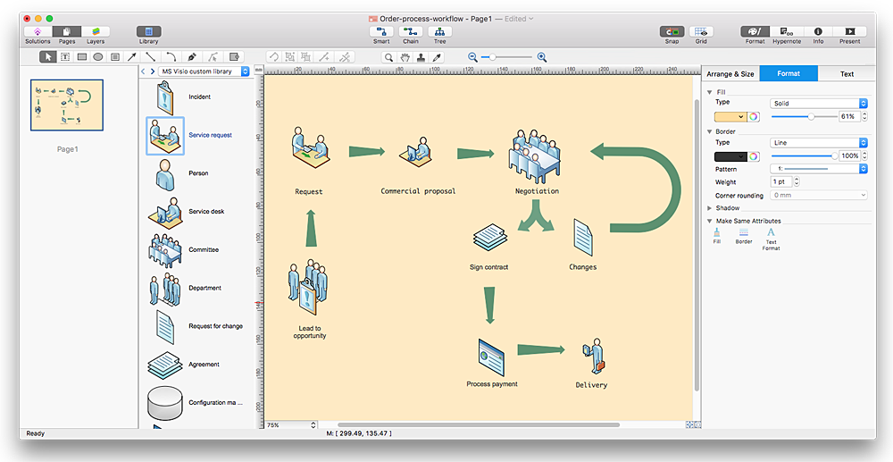 Workflow diagram created using MS Visio custom stencil converted to ConceptDraw PRO library