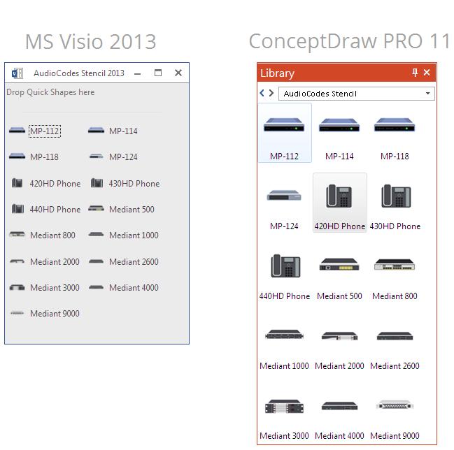 MS Visio Stencil converted to ConceptDraw PRO