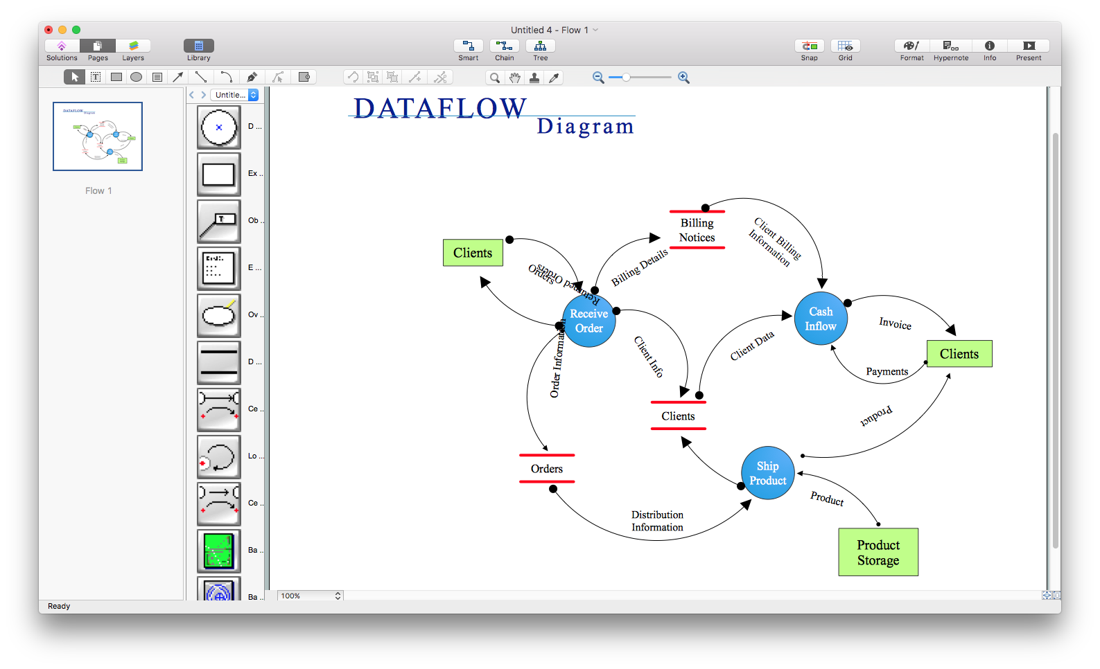 business flowchart, converted from ms visio vdx format to conceptdraw pro format