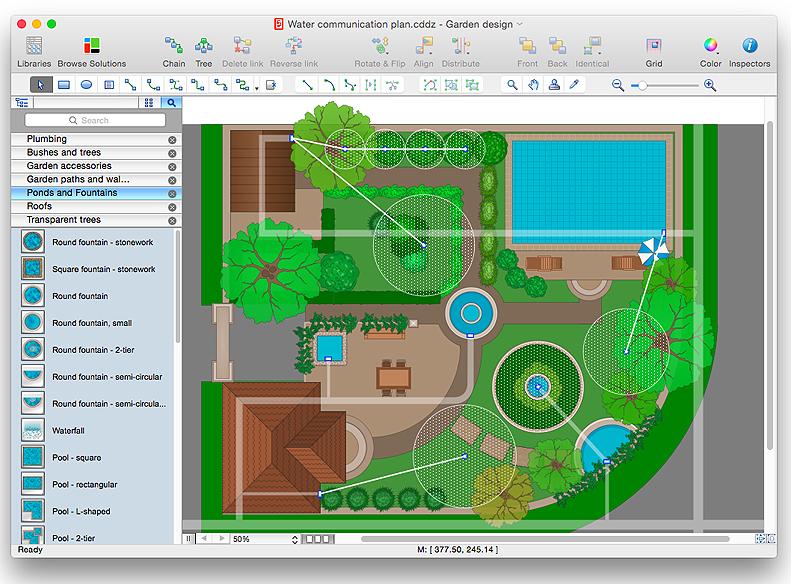 Country garden design solution