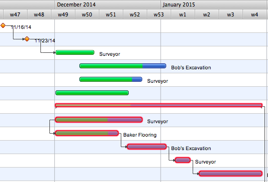 Critical Path Analysis in ConceptDraw PROJECT