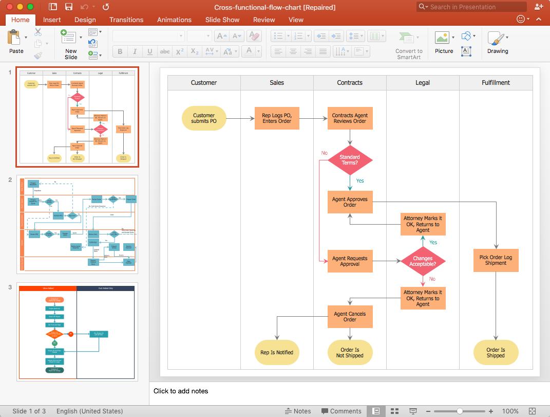 cross-functional flowchart PowerPoint