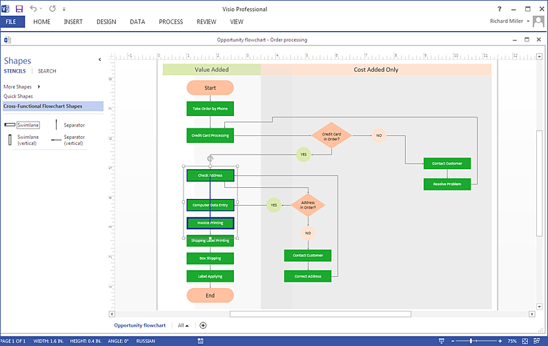 MS Visio Cross-Functional Flowchart Diagram