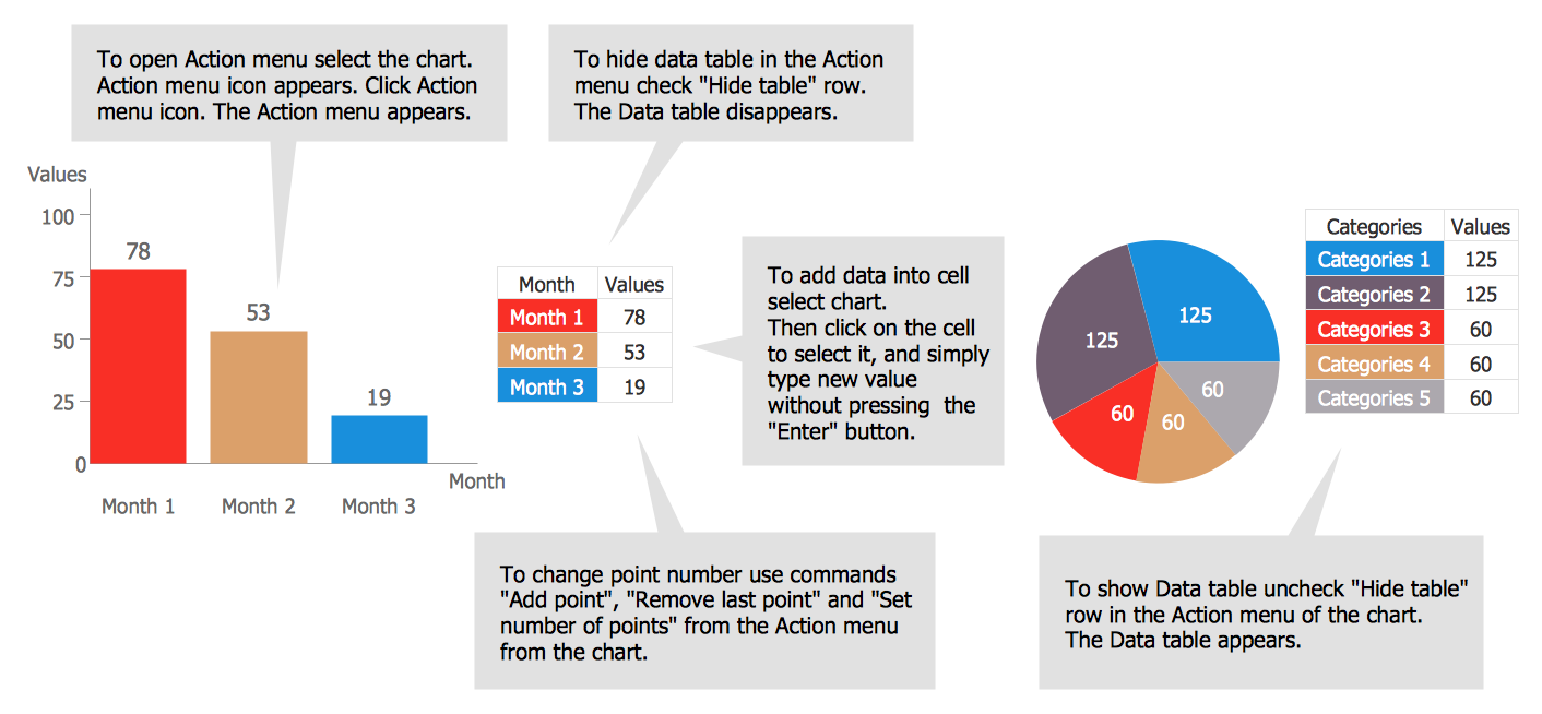Data-driven Charts Template