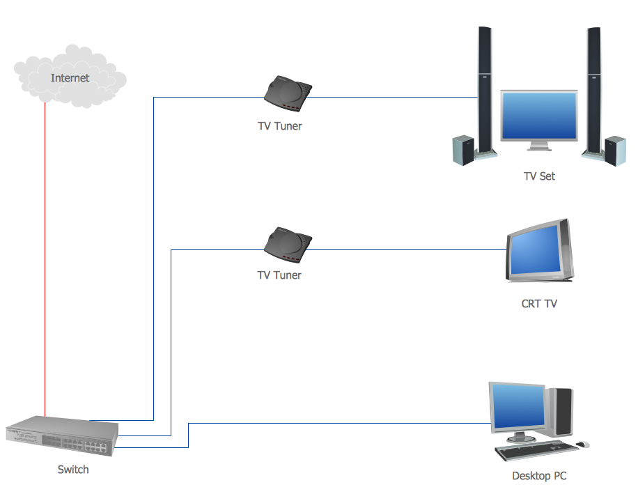 Diagram of a Basic Computer Network