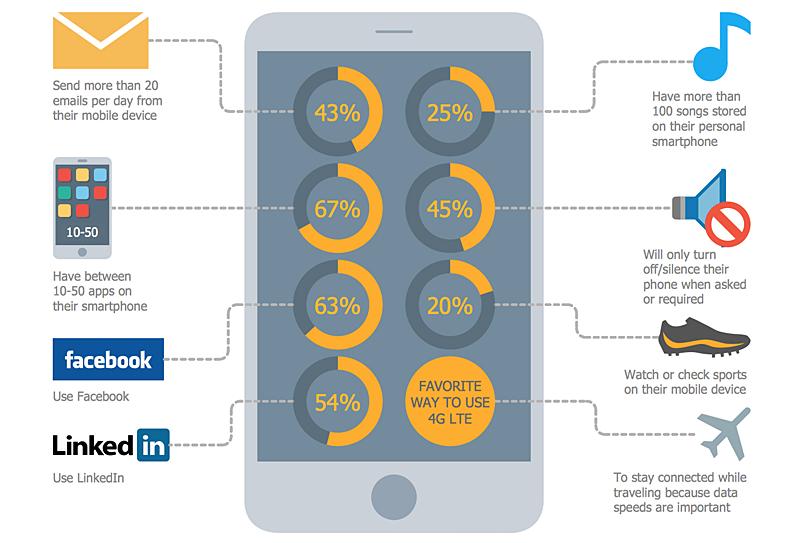 digital-gadgets-infographics