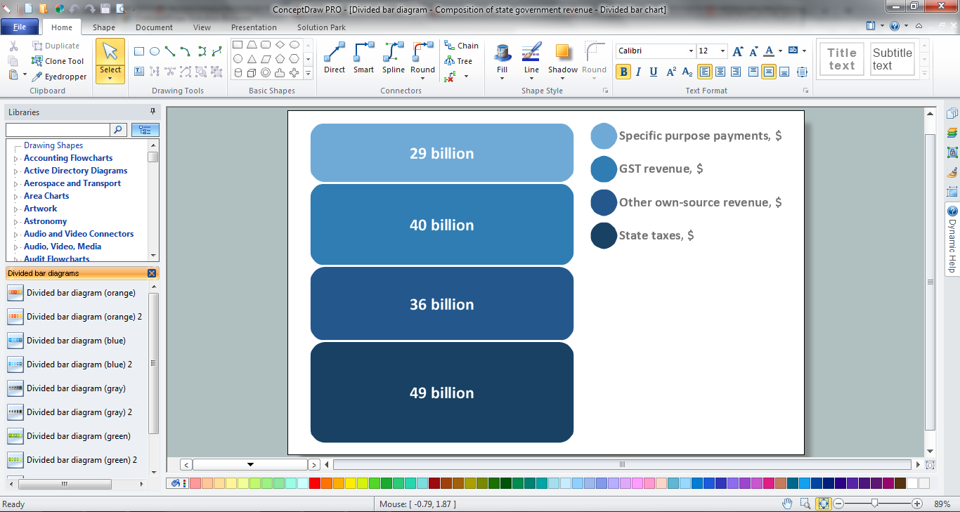 How To Draw A Divided Bar Chart In Conceptdraw Pro Diagram Add Block Ms Word Document Using Stacked Graph