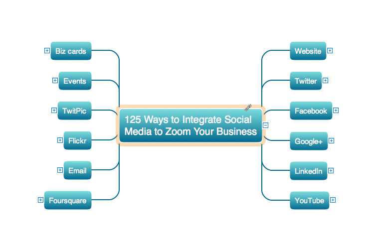 eLearning for Skype 125 Ways to Integrate Social Media to Increase Your Business