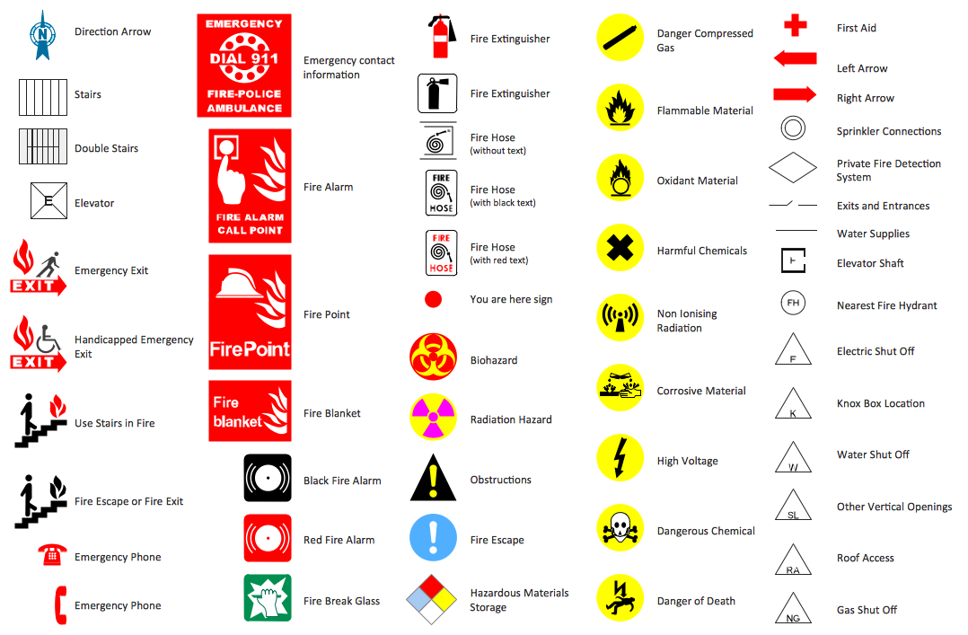 Emergency Plan symbols