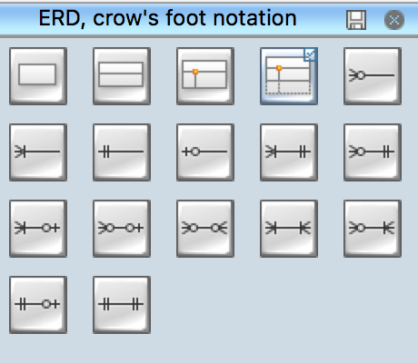 ERD symbols - Crow's Foot notation