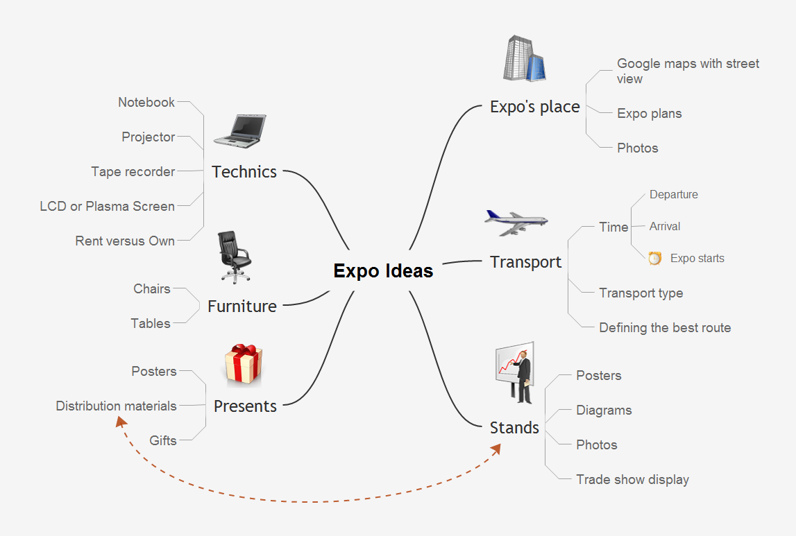 Evernote Exchange. Weekend To-Do List - Mind map example for solution Note Exchange
