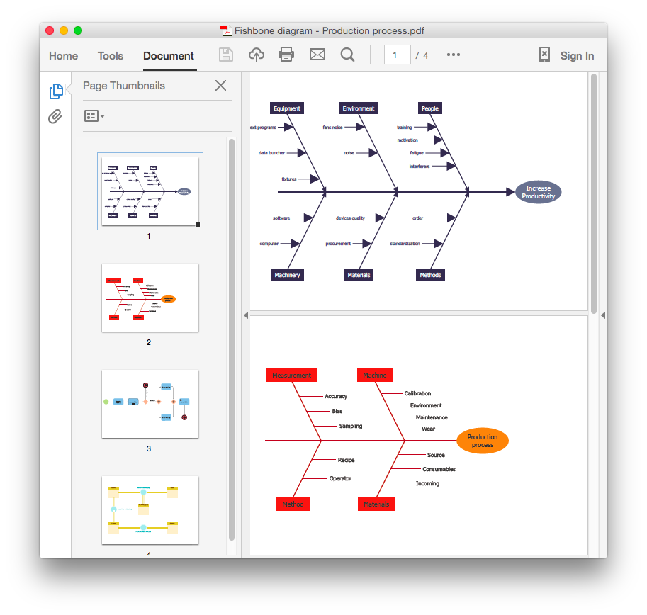 fishbone-diagram-export-to-pdf