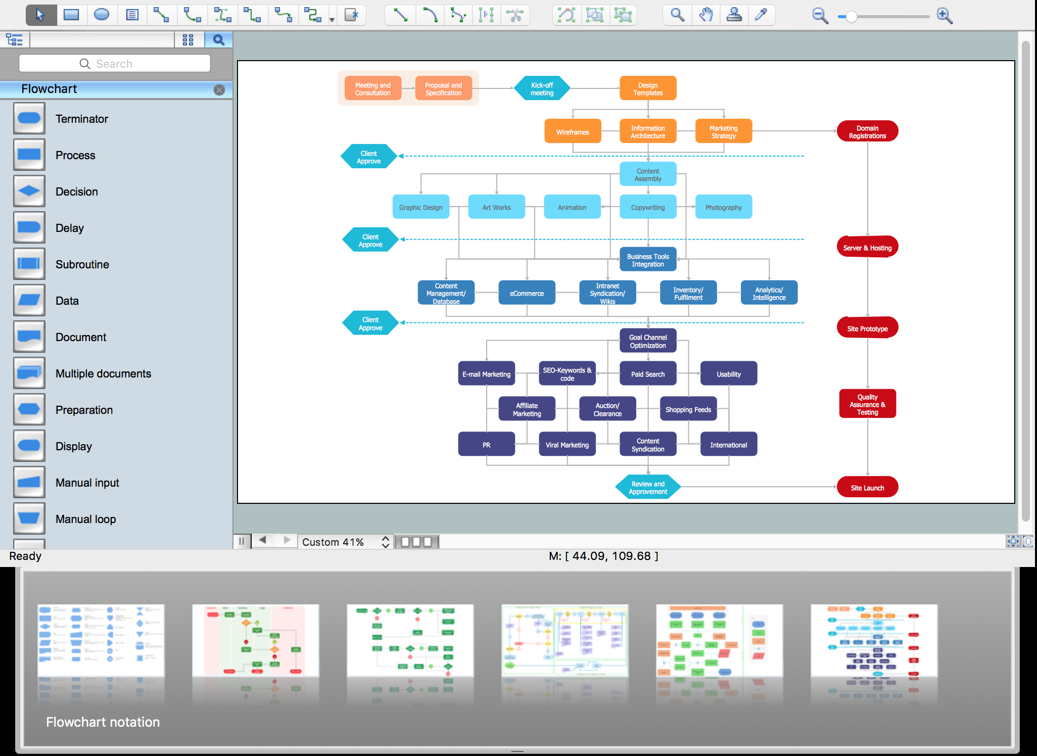 Flowchart Definition with ConceptDraw PRO