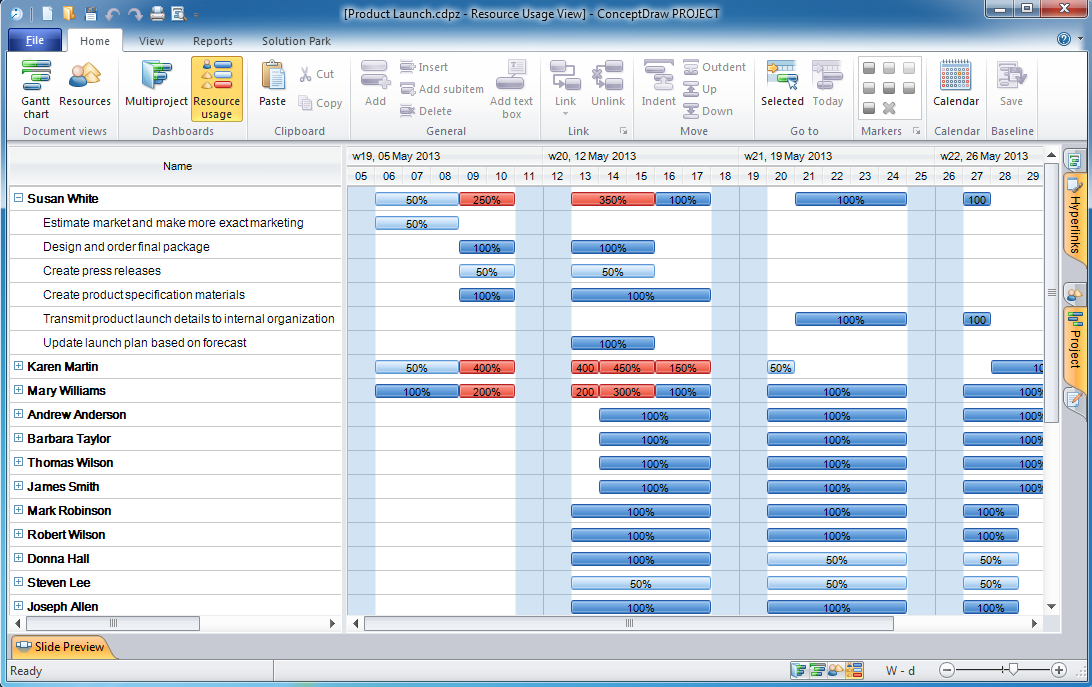 Gantt chart examples Schedule for building a house