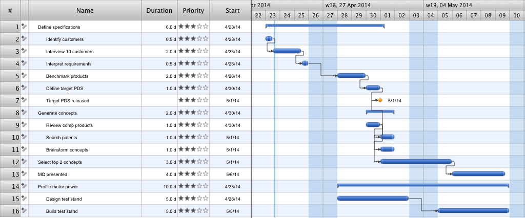 gantt chart templates gantt chart software construction project
