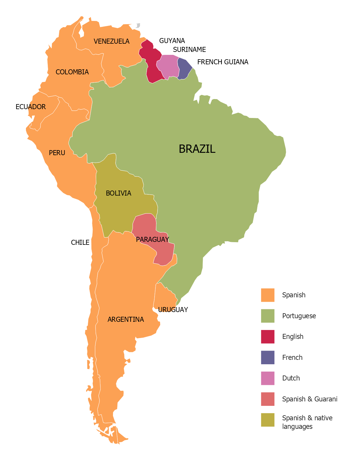 Languages of South America