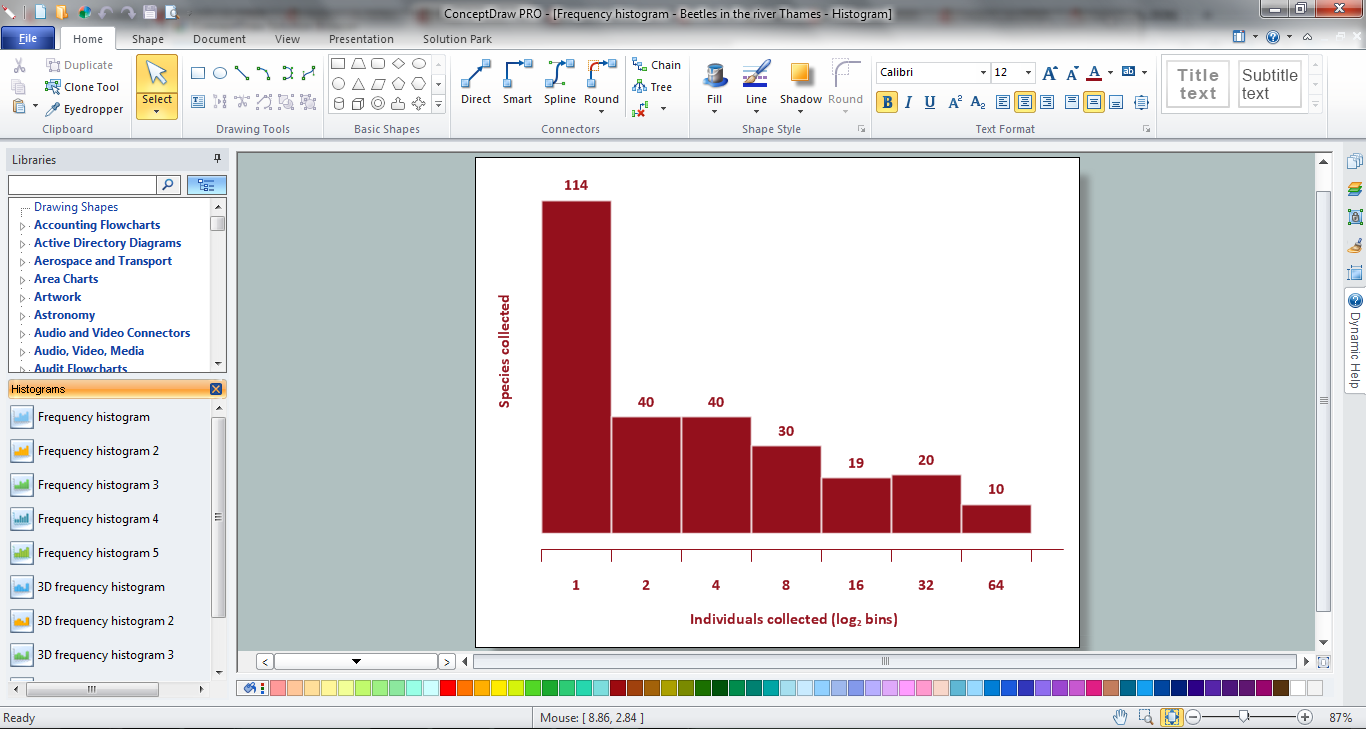 How To Make Histogram