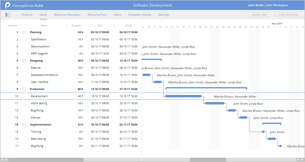 How to Change the Timescale in a Gantt Chart View
