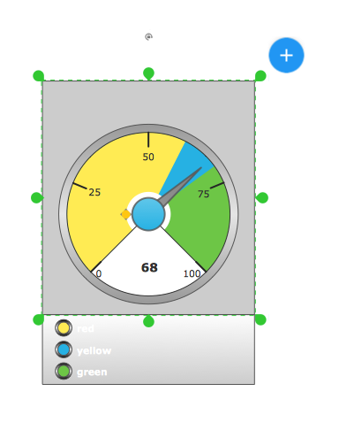 conceptdraw-meter-dashboard-solution