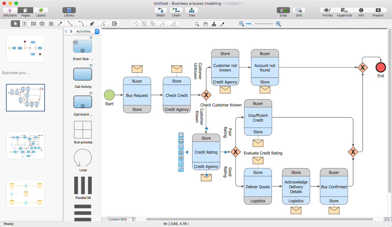 conceptdraw-business-process-diagram