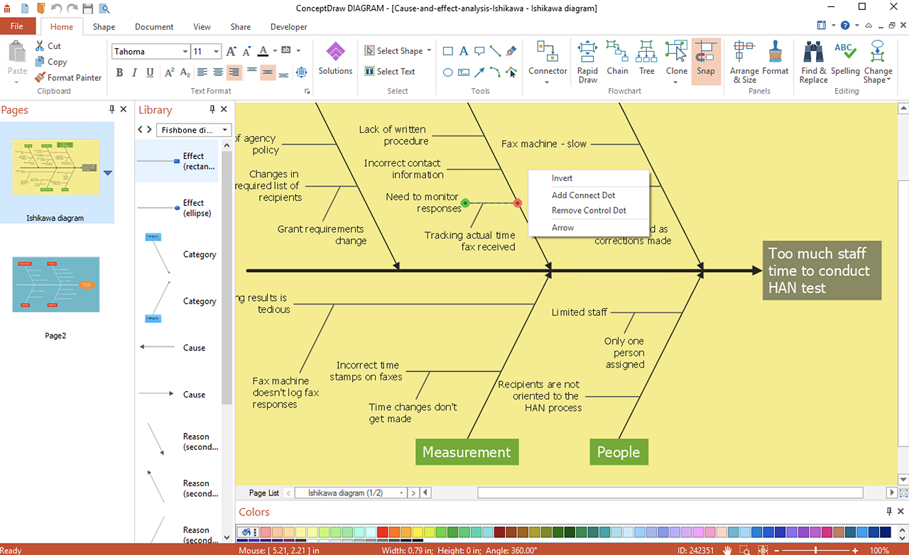 conceptdraw-fishbone-diagram
