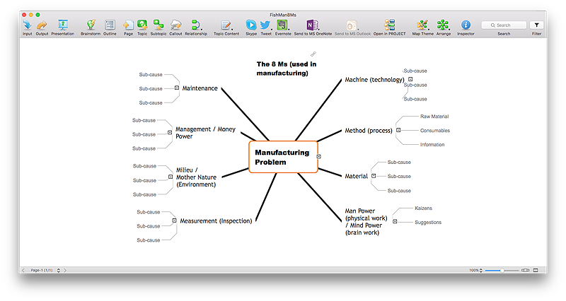 create-fishbone-diagram-from-mind-map