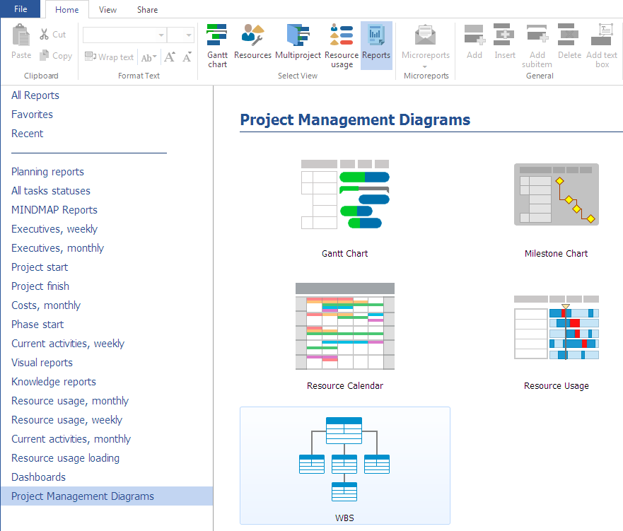 conceptdraw-project-diagram