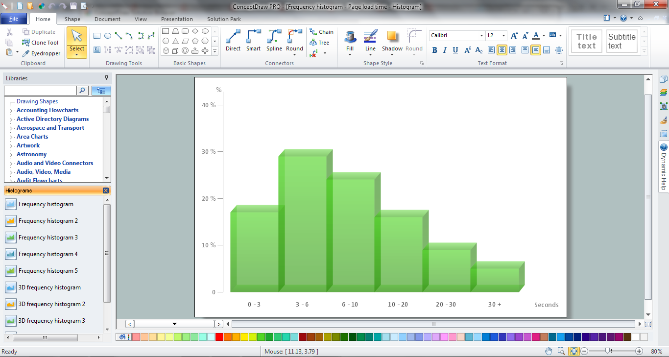 How To Draw a Histogram in ConceptDraw DIAGRAM v12 title=
