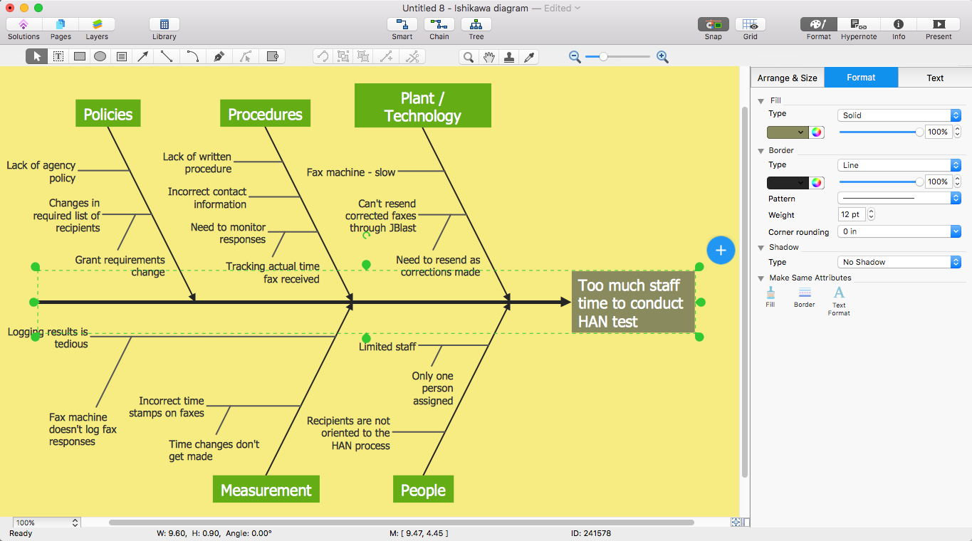 fishbone-diagram-conceptdraw