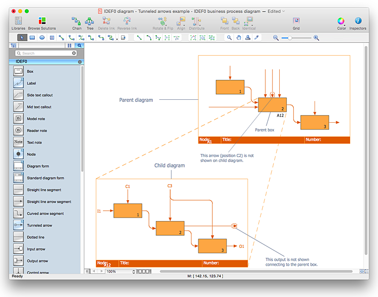 idef0       diagram       visio    example  DriverLayer Search Engine