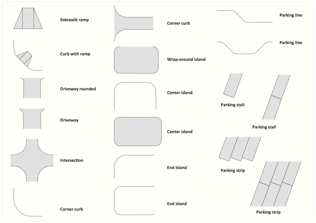 Interior Design Software.  Design Elements — Site Plan