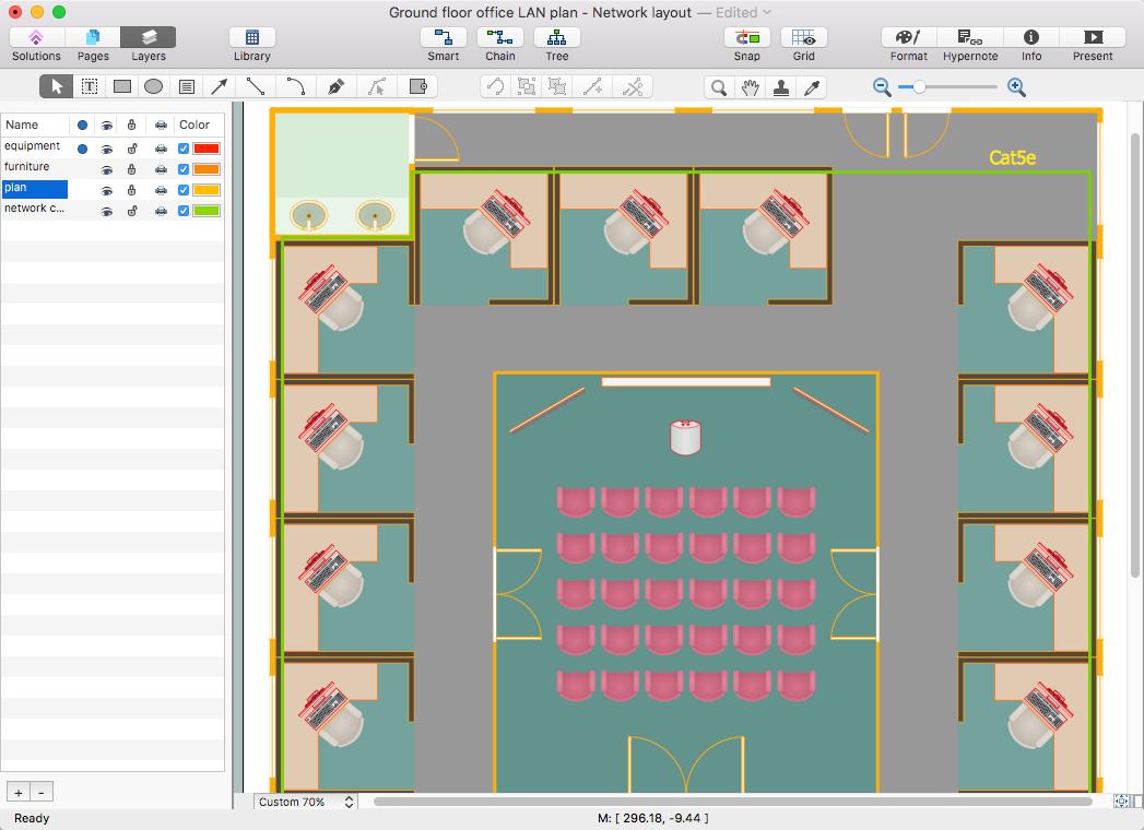Layers drawing on Mac