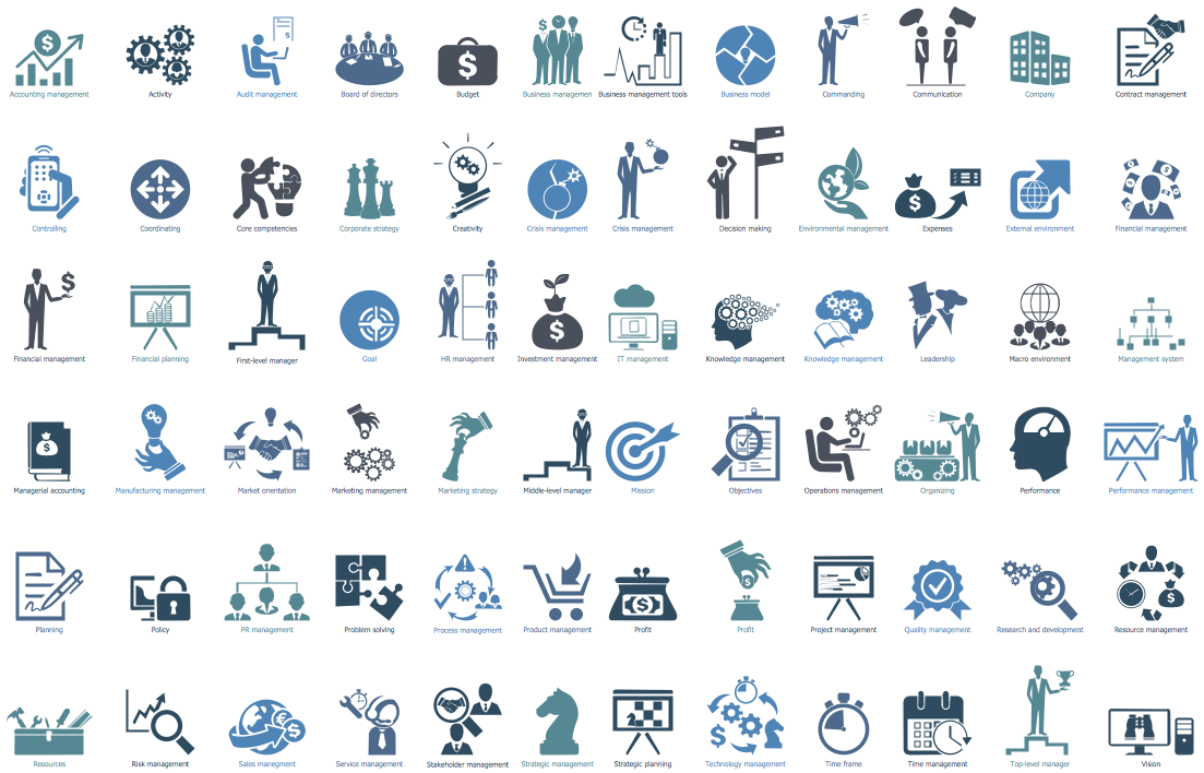 Management Pictograms Library