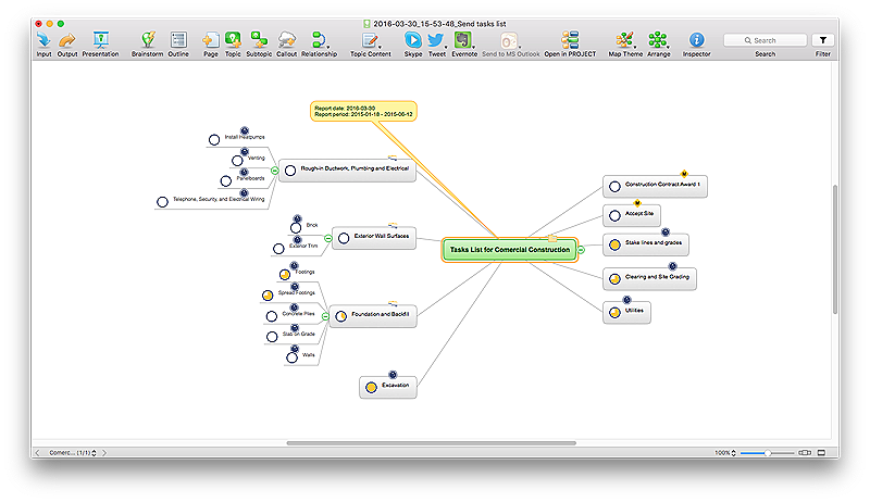 Project Task list mind map